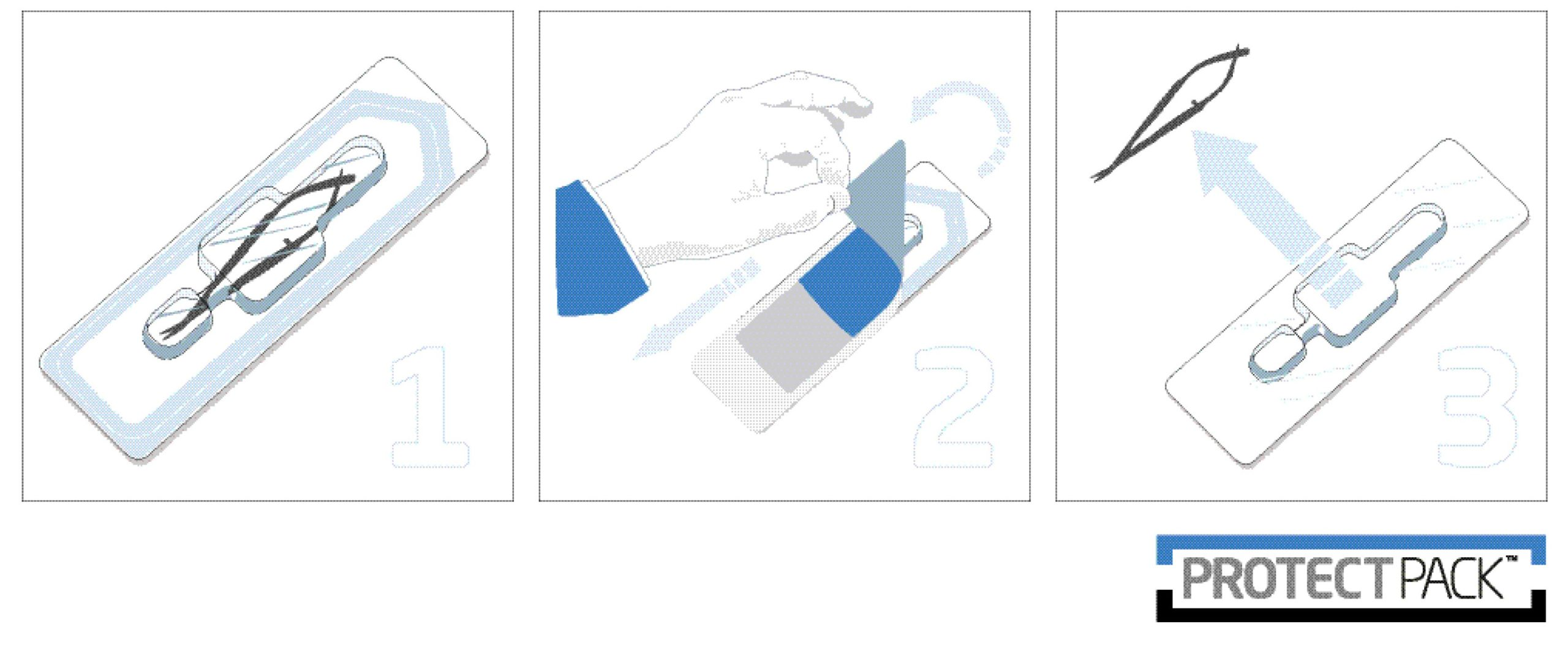 Protect Pack instruction image, an easy-to-open, peel pack ensuring product integrity and safety